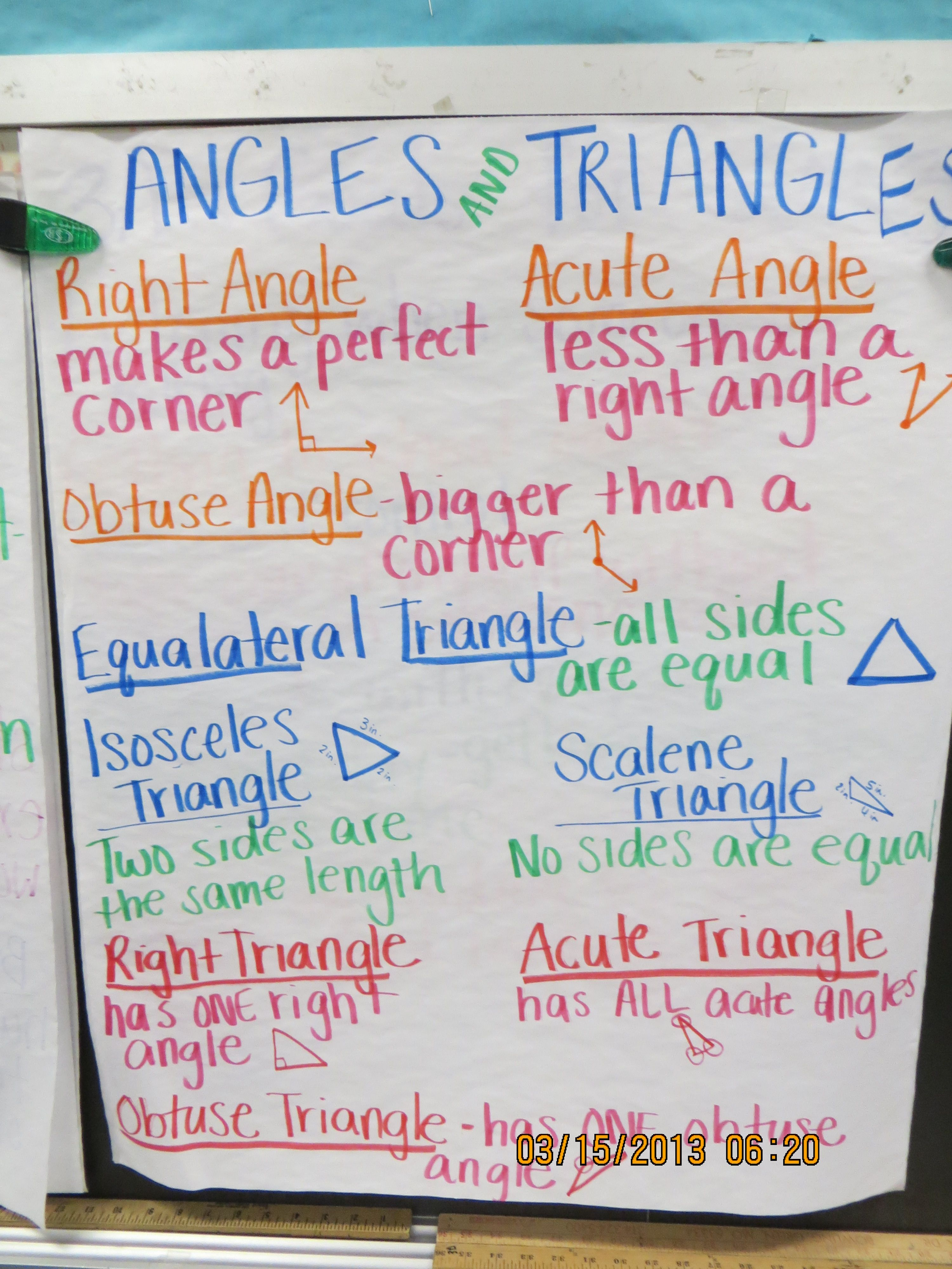 Angles And Triangles Anchor Chart 3rd Grade Geometry