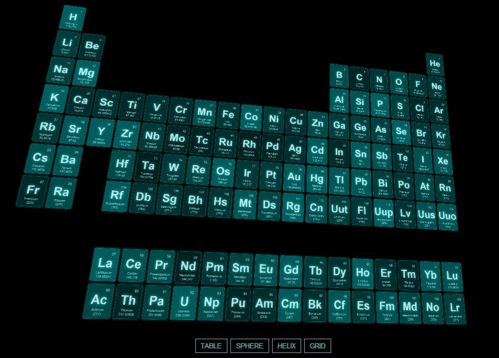 Interactive, animated \ FUN periodic table -    mrdoob lab - fresh merck periodic table app