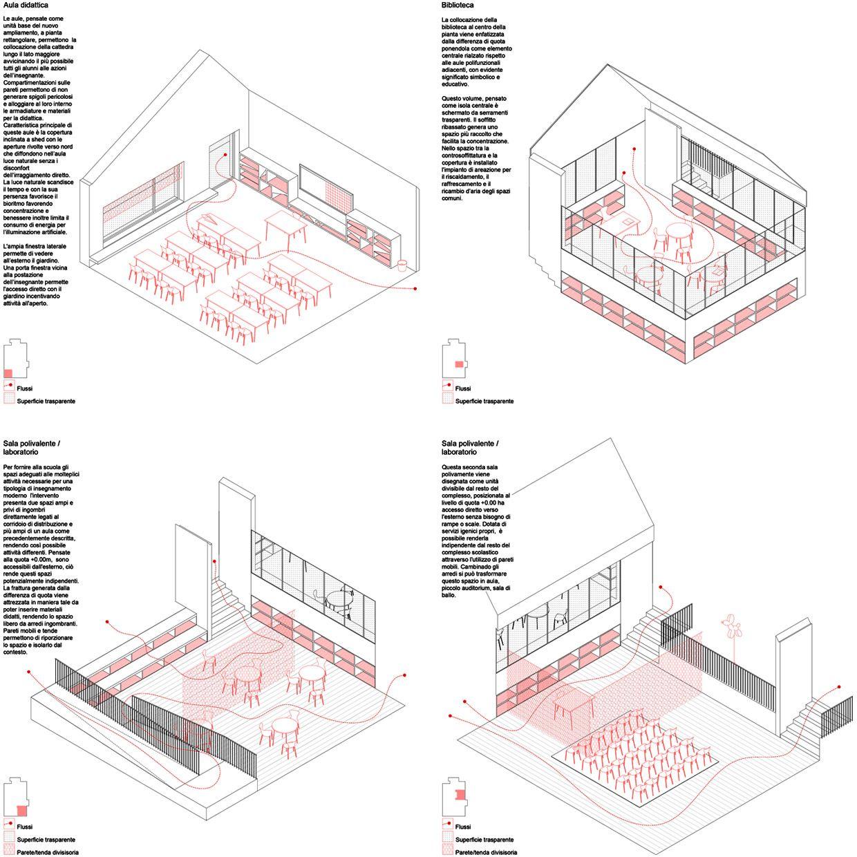Architetti A Bergamo okam_boltiere 06 architetti architettura bergamo milano