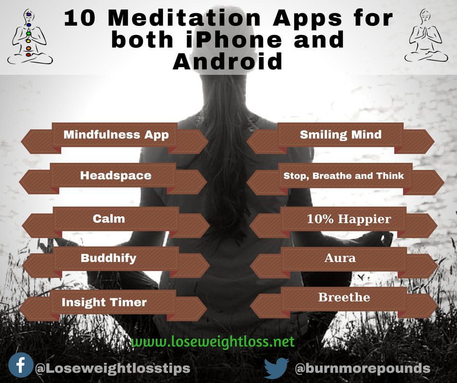 Top meditation apps, devices, and technology to enhance