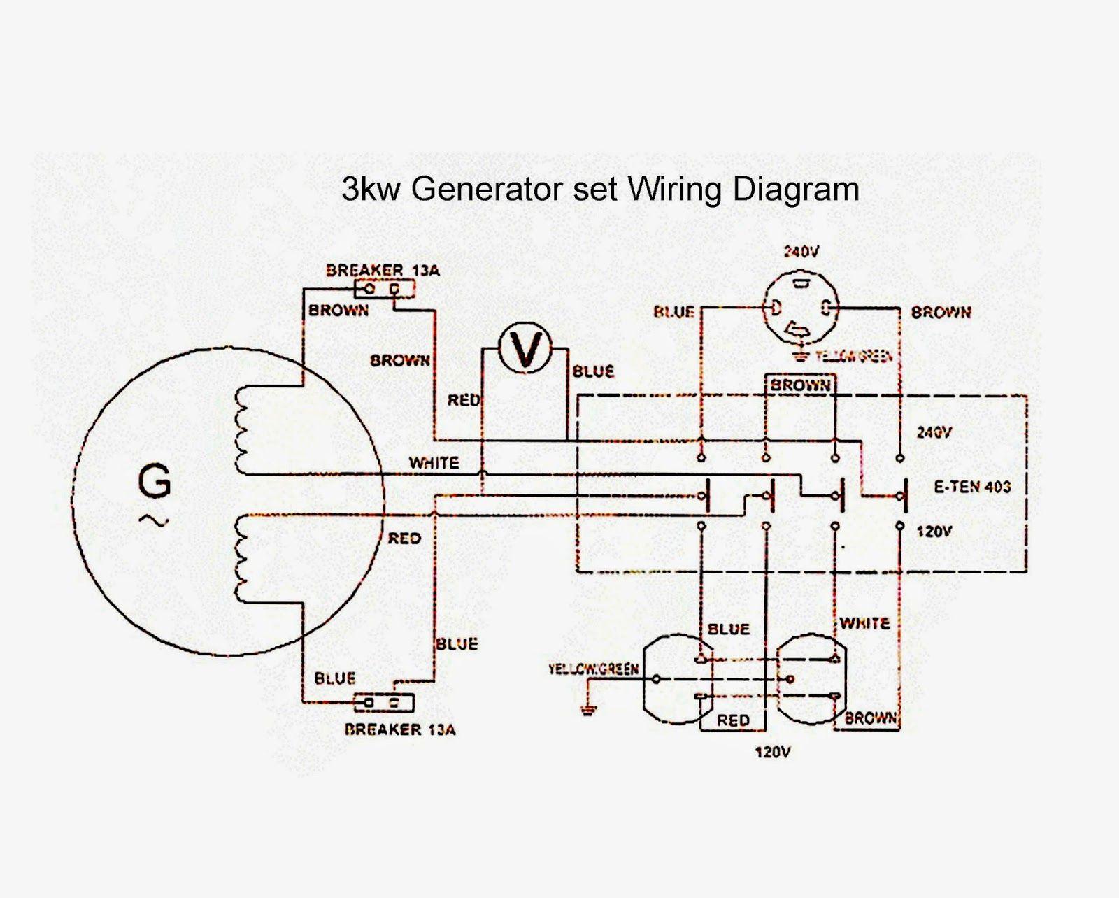 Wiring Diagram For 220 Volt Generator Plug Circuit