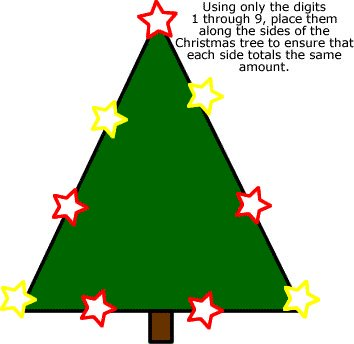 Dailystem Chris Woods On Twitter Christmas Math Worksheets Christmas Math Maths Puzzles