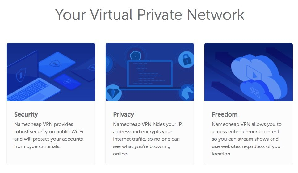 Site To Site Vpn Ip Addressing