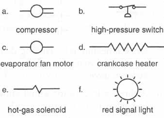 refrigeration components wiring diagram symbols components  symbols  and circuitry of air conditioning wiring  circuitry of air conditioning wiring