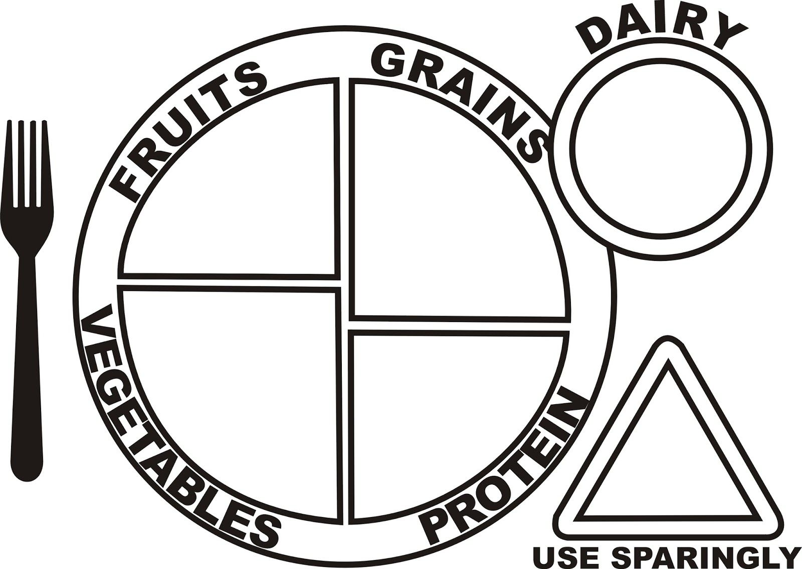 Myplate Template Planet Coloring Pages Coloring Pages Inspirational Coloring Pages