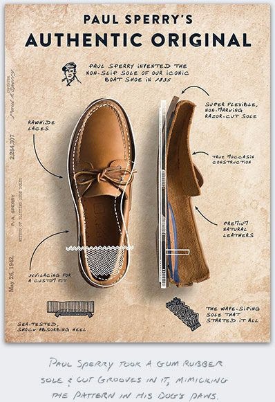 4506a87b1 Paul Sperry took a gum rubber sole and cut grooves in it