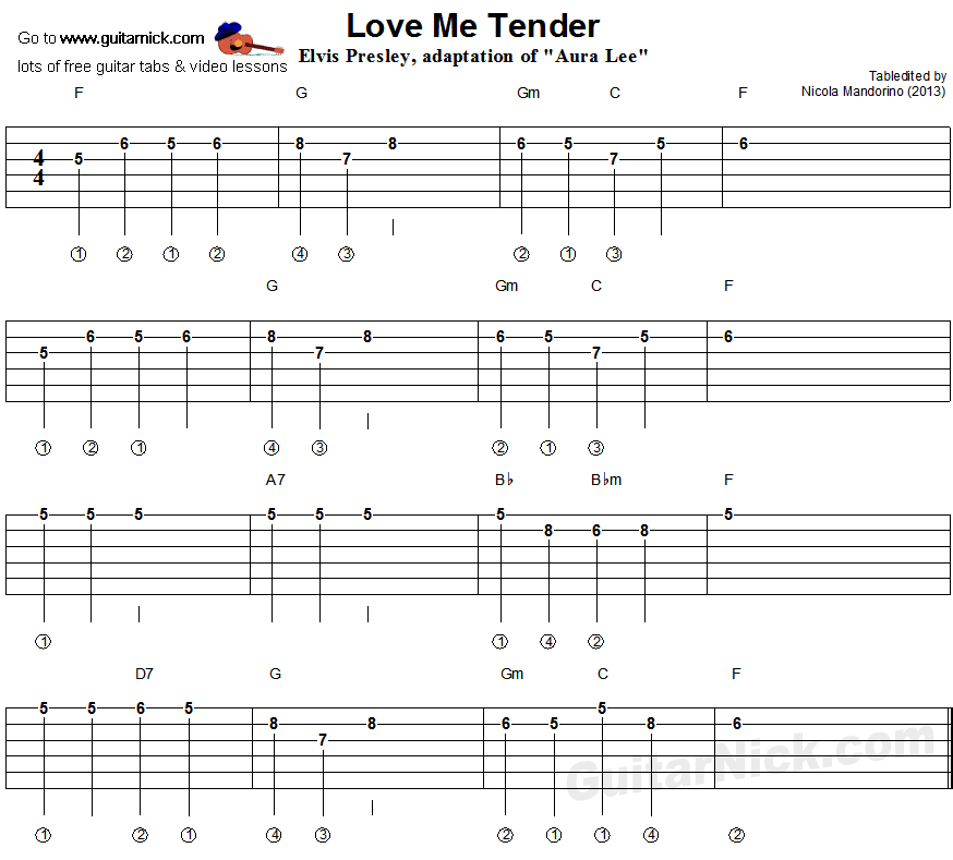 Aura Lee - easy guitar tablature | Acoustic Guitars | Pinterest ...
