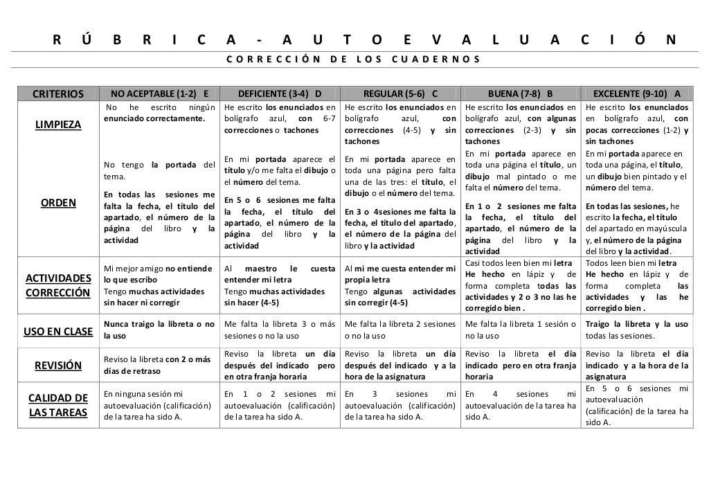 Rubrica cuaderno de tareas 2014-15 by Pilar GMor via slideshare