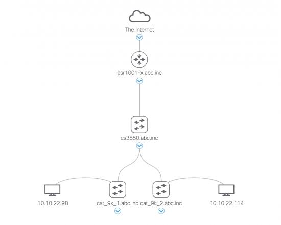 Python Scripting APIs in Cisco DNA Center Let You Improve