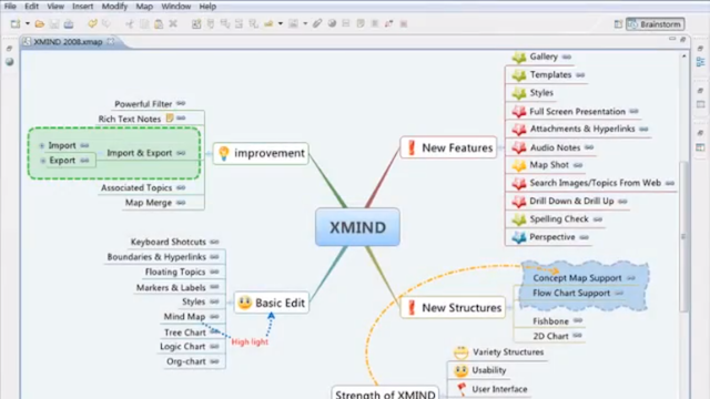 Most Popular Mind Mapping Tool: Xmind   Mind mapping tools, Mind map, Mind mapping software