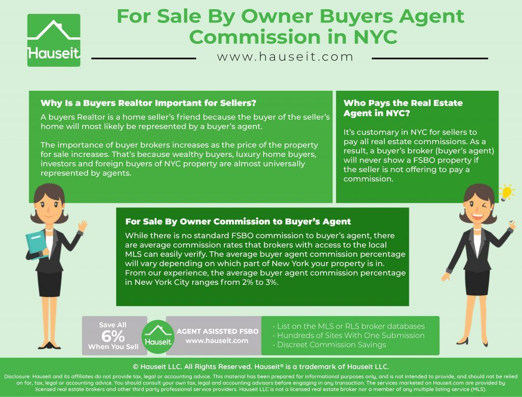 Nyc For Sale By Owner Buyers Agent Commission Hauseit Buyers Agent Saving Money Buyers