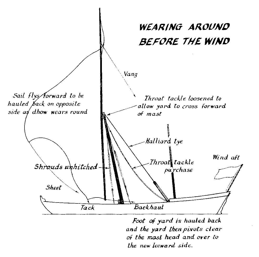 wearing ship tacking a dhow sailing pinterest tack