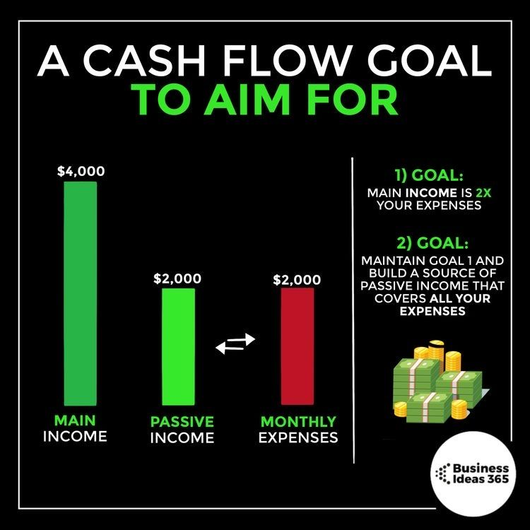 How to grow your cash flow money management advice new