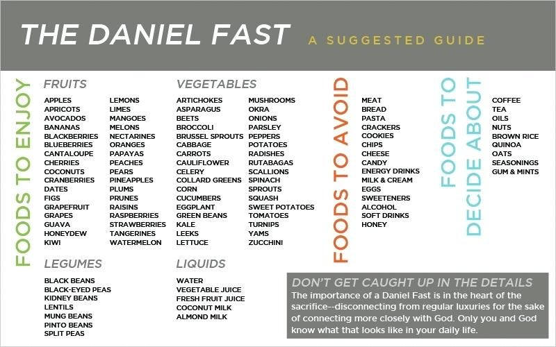 what is daniel fast food list