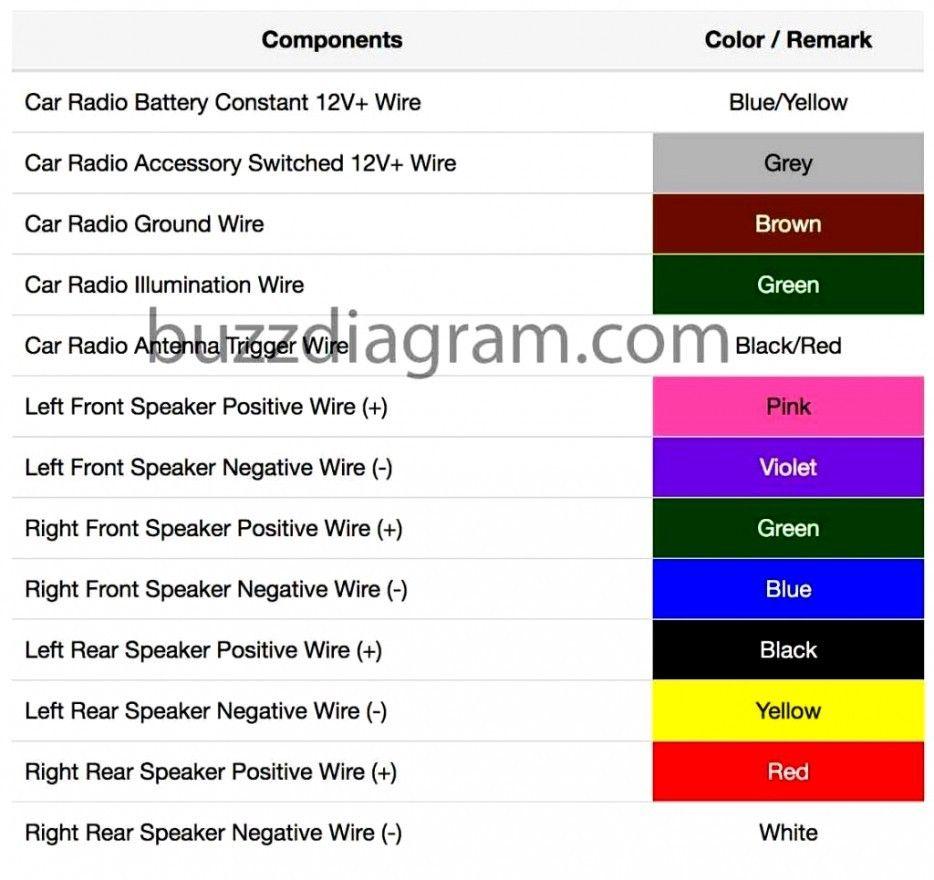 2010 Toyota Corolla Stereo Wiring Diagram Elegant Di 2020