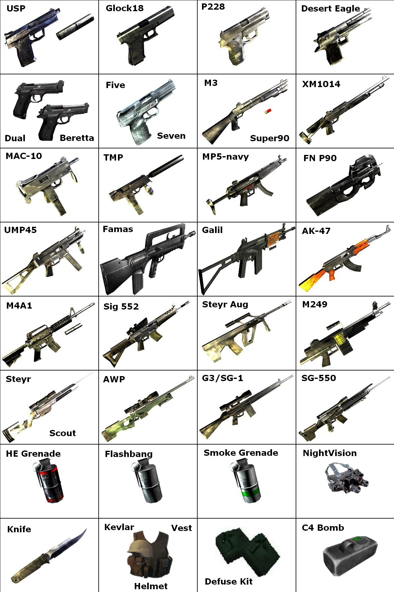 weapon of counter strike | Firearms | Weapons, Weapons guns