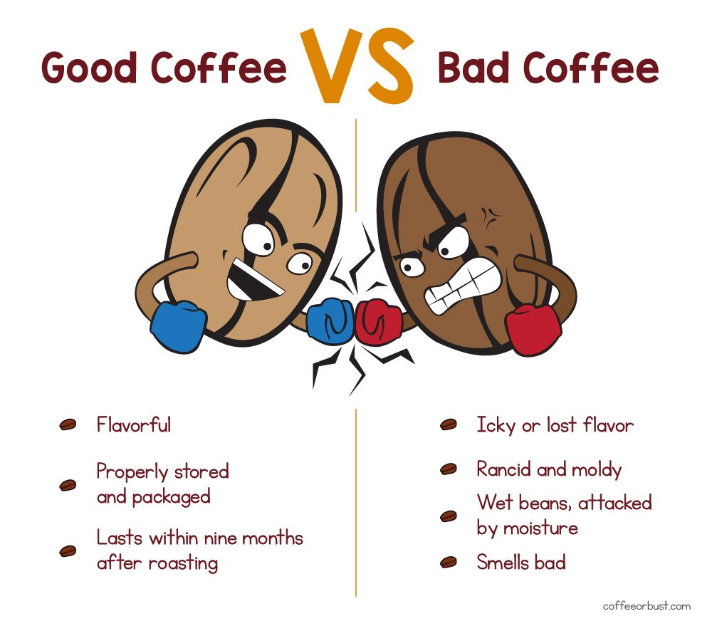How long does coffee last understand when and how