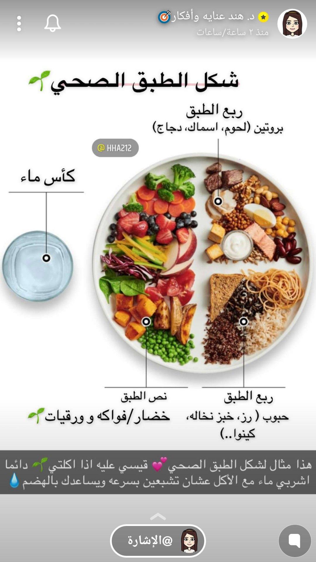 Pin By Raneem On د هند عنايه وافكار Health Fitness Food Healthy Food Swaps Healty Eating