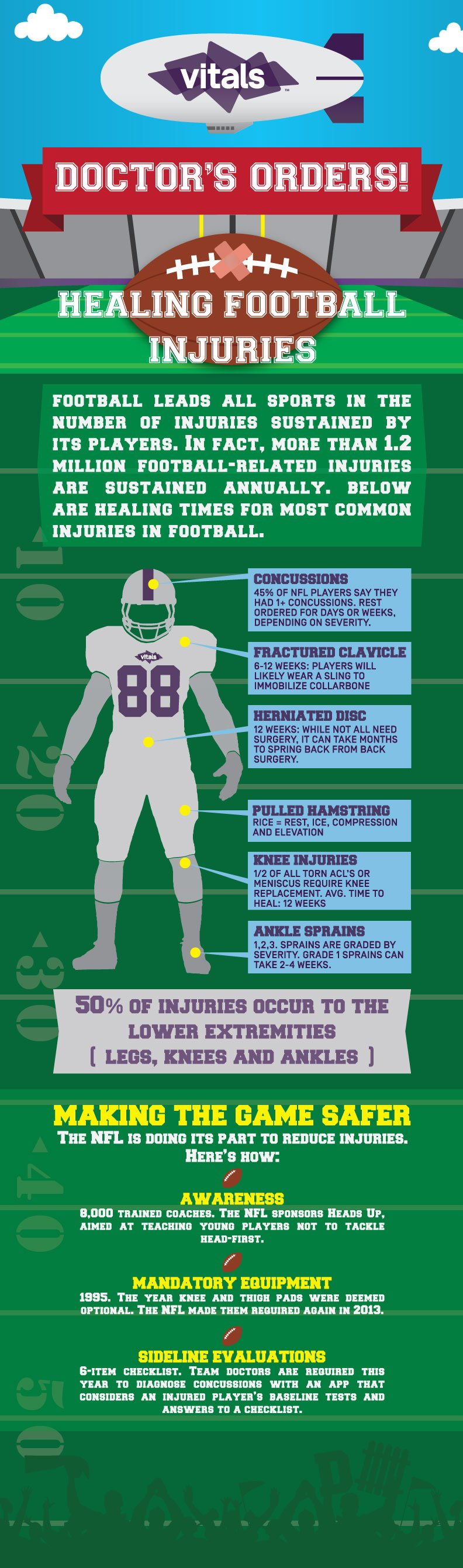 Superbowl XLVIII Ever wonder how the teams' doctors rank