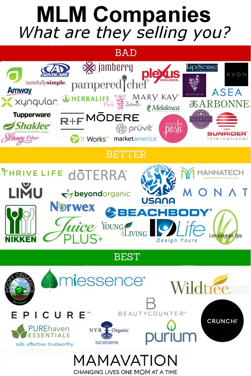 Makeup Network Marketing Companies | Saubhaya Makeup