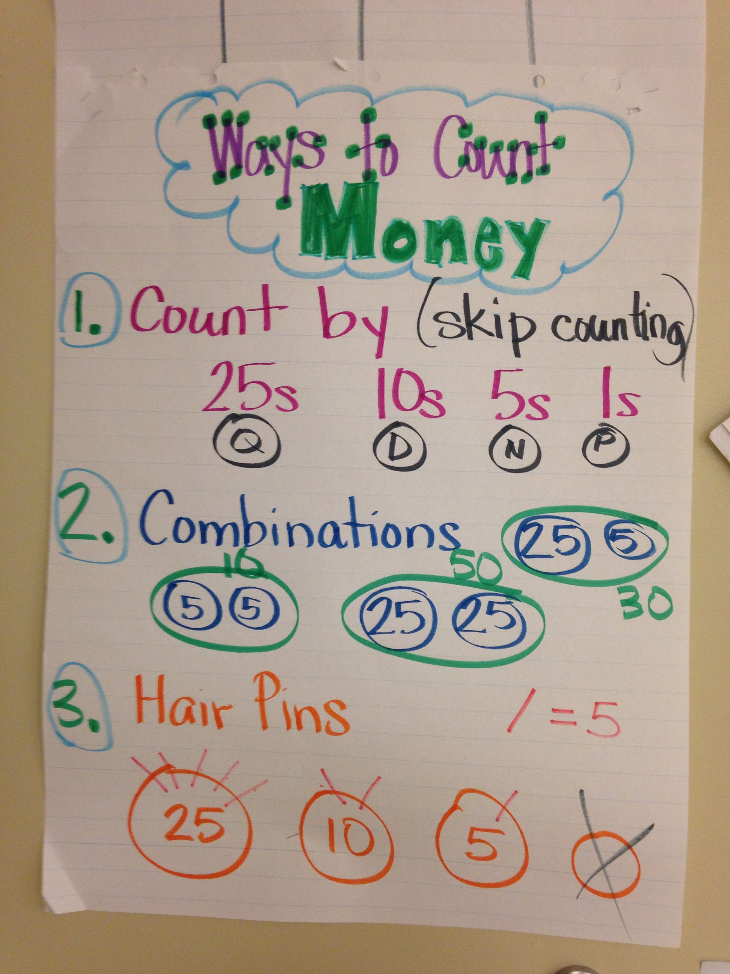 Ways To Count Money Multiplication Anchor Charts Math