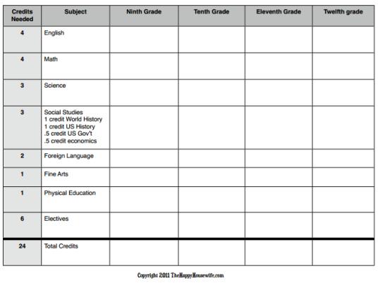 school planning template
