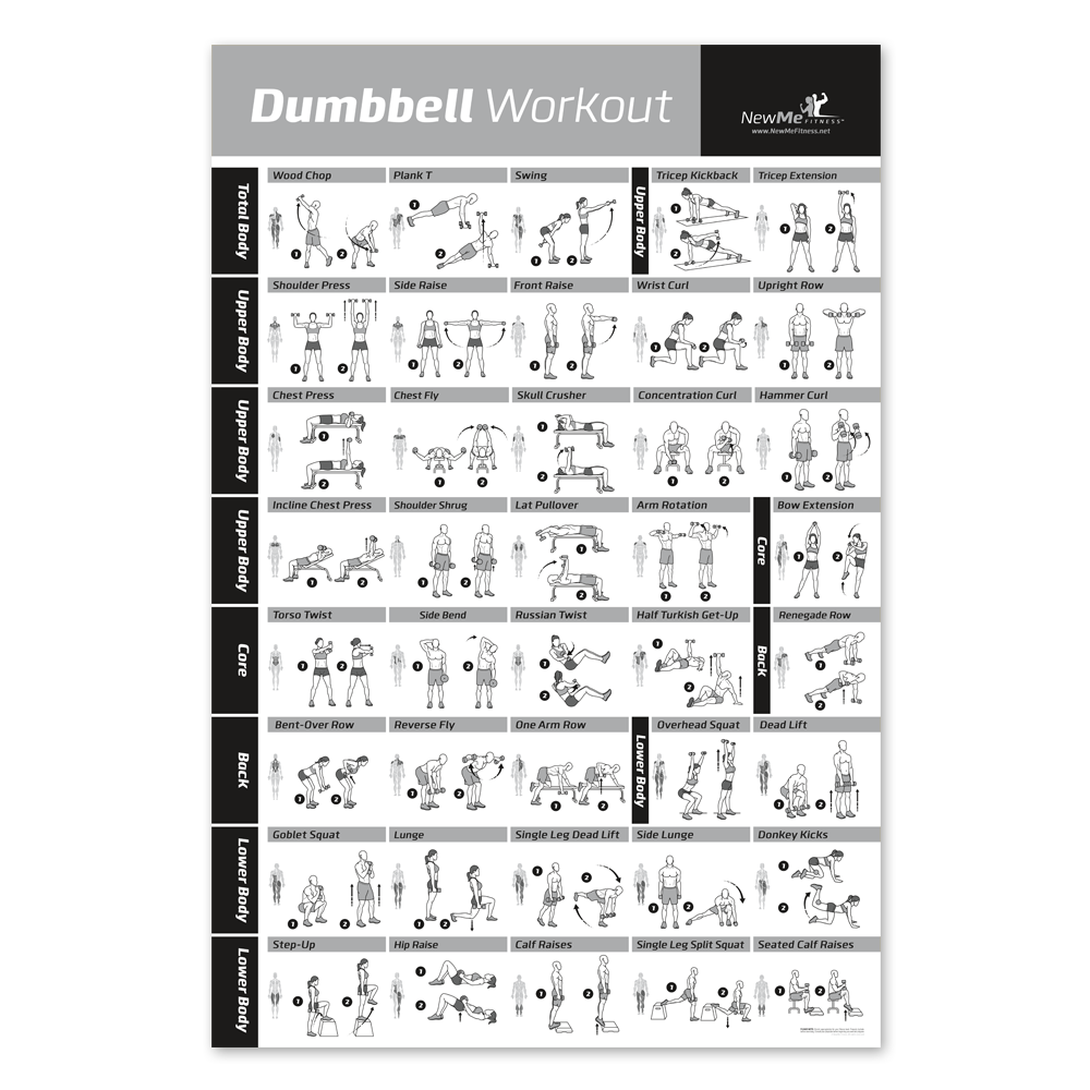 Dumbbell Exercise Poster - Laminated - 20x30 #ketodiet #diet #ketorecipes #weightloss #dietplan #loseweight #weightlosstransformation #dumbbellexercises Dumbbell Exercise Poster - Laminated - 20x30 #ketodiet #diet #ketorecipes #weightloss #dietplan #loseweight #weightlosstransformation #dumbbellexercises