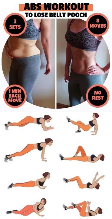 8 Simple Exercises to Reduce Hanging Belly Fat #goodcoreexercises