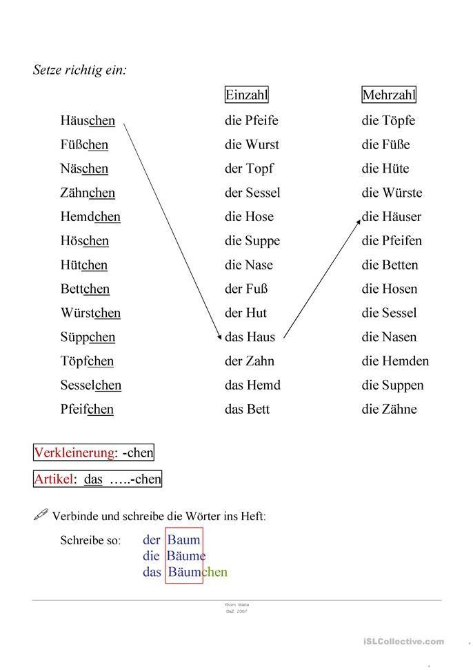 nomenverkleinerungsform mit chen  einzahl mehrzahl