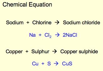 Chemical Equation- uses chemical symbols and formulas as a ...