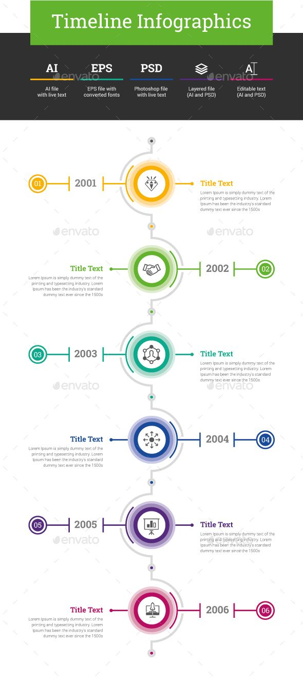 Photo of Timeline Infographics – Infographics