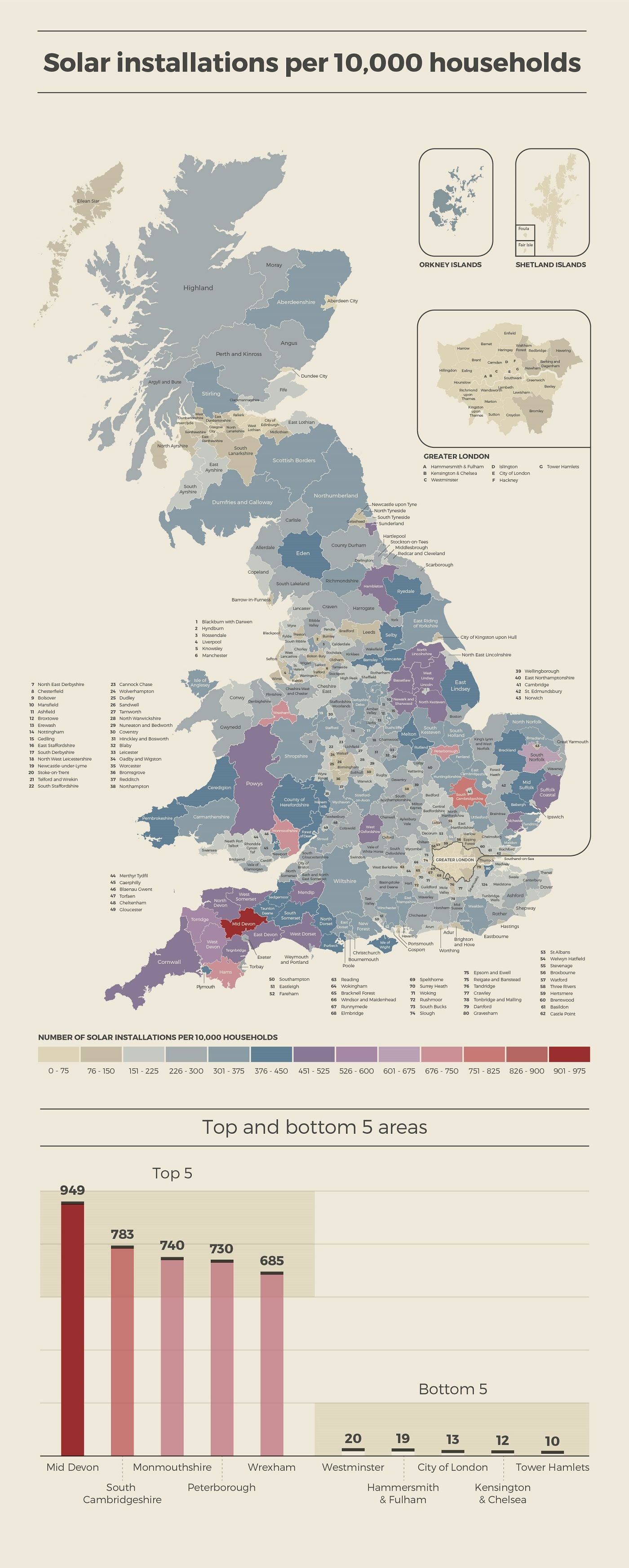 Which Regions Of Britain Are Embracing Solar Panels? #infographic