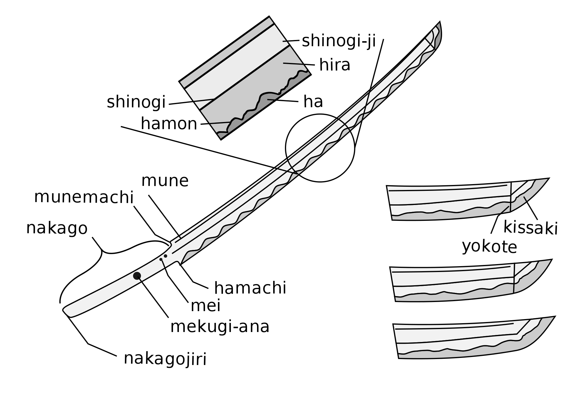 Diagram Showing The Parts Of A Nihont U014d Blade In