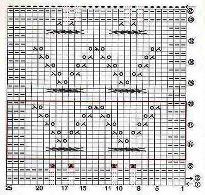 TOT TRICOT: motivos cuadrados