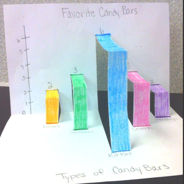 3d bar graphs my