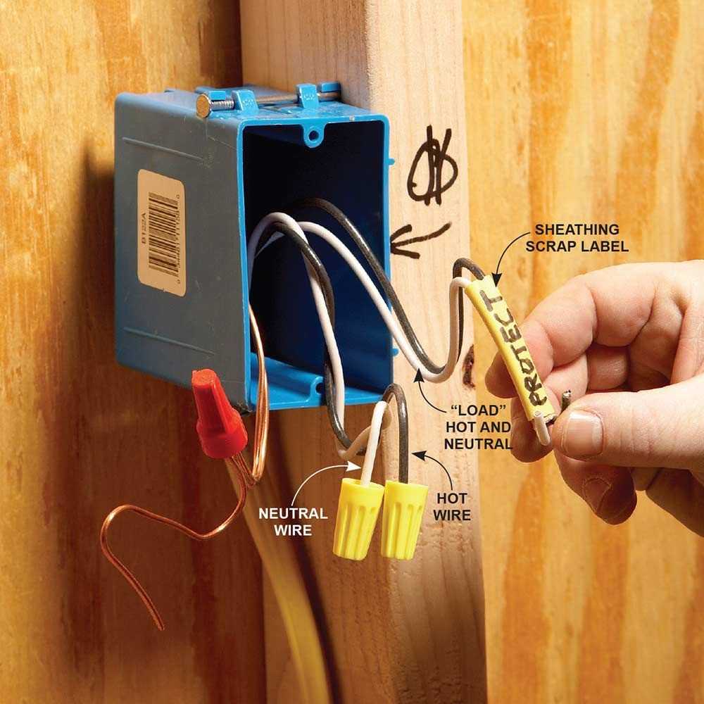 medium resolution of identify roughed in wires 14 tips for fishing electrical wire through walls http