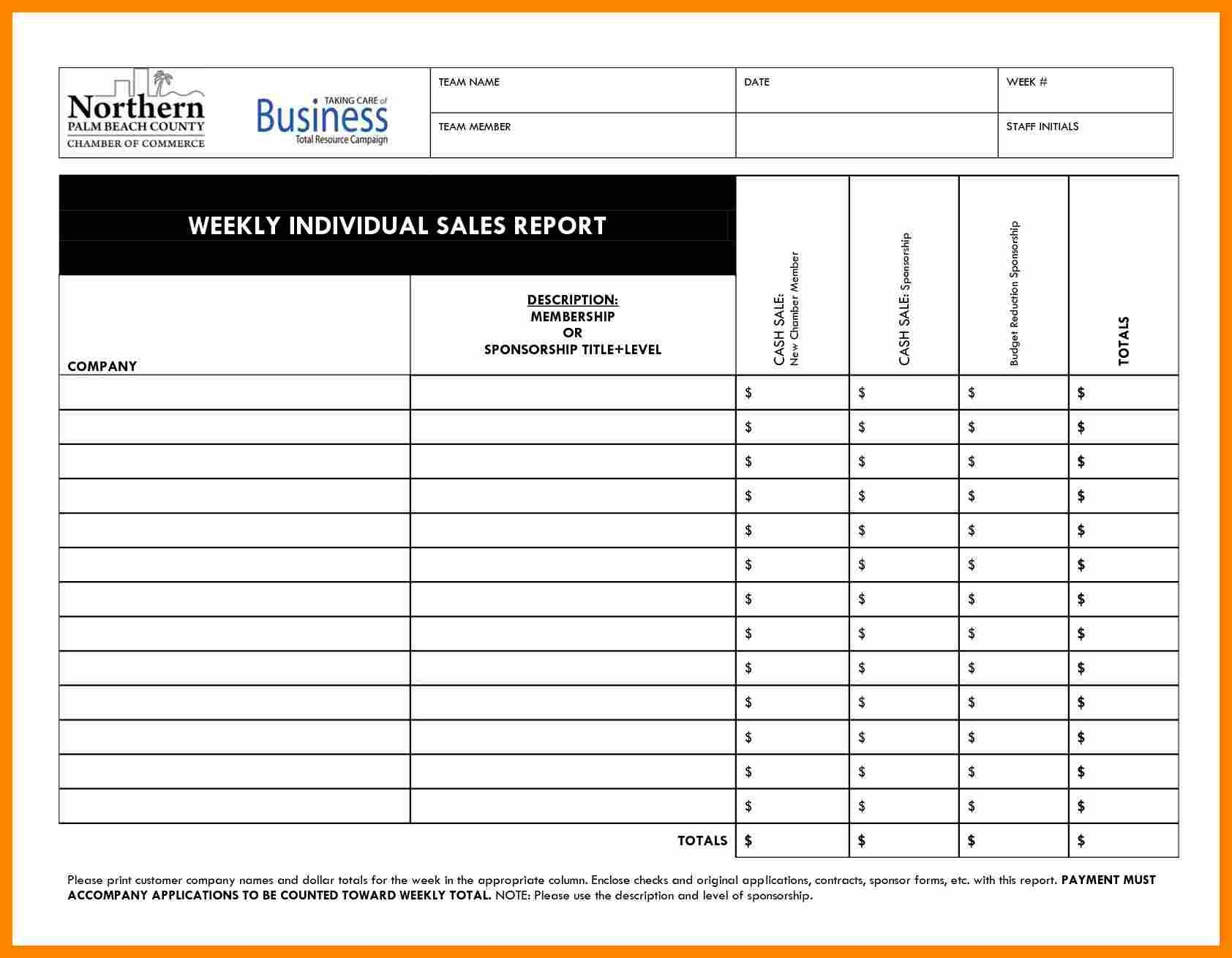 010 Daily Activity Report Template Free Download Salesll Pertaining To Daily Sales Call Report Te Sales Report Template Report Template Templates Free Download Weekly sales report template excel