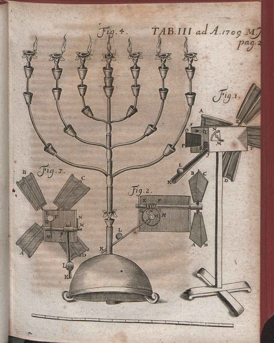Pin by Red ofHair on Old Technology Menorah, Vintage