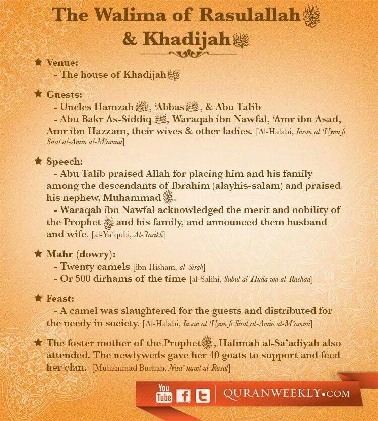 The walima of RasulAllah and Khadijah | Marriage | Islam