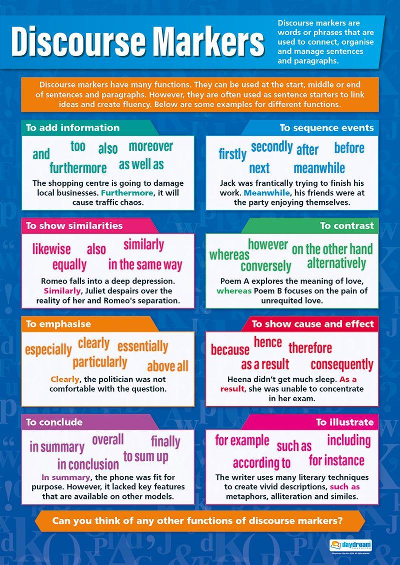 Znalezione obrazy dla zapytania discourse markers | grammar