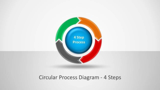 circular process diagram with 4 steps for powerpoint diagrams