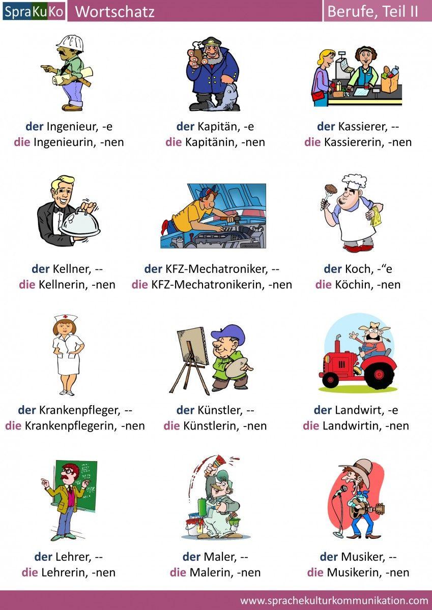 Sprache, Kultur & Kommunikation Deutsch lernen mit