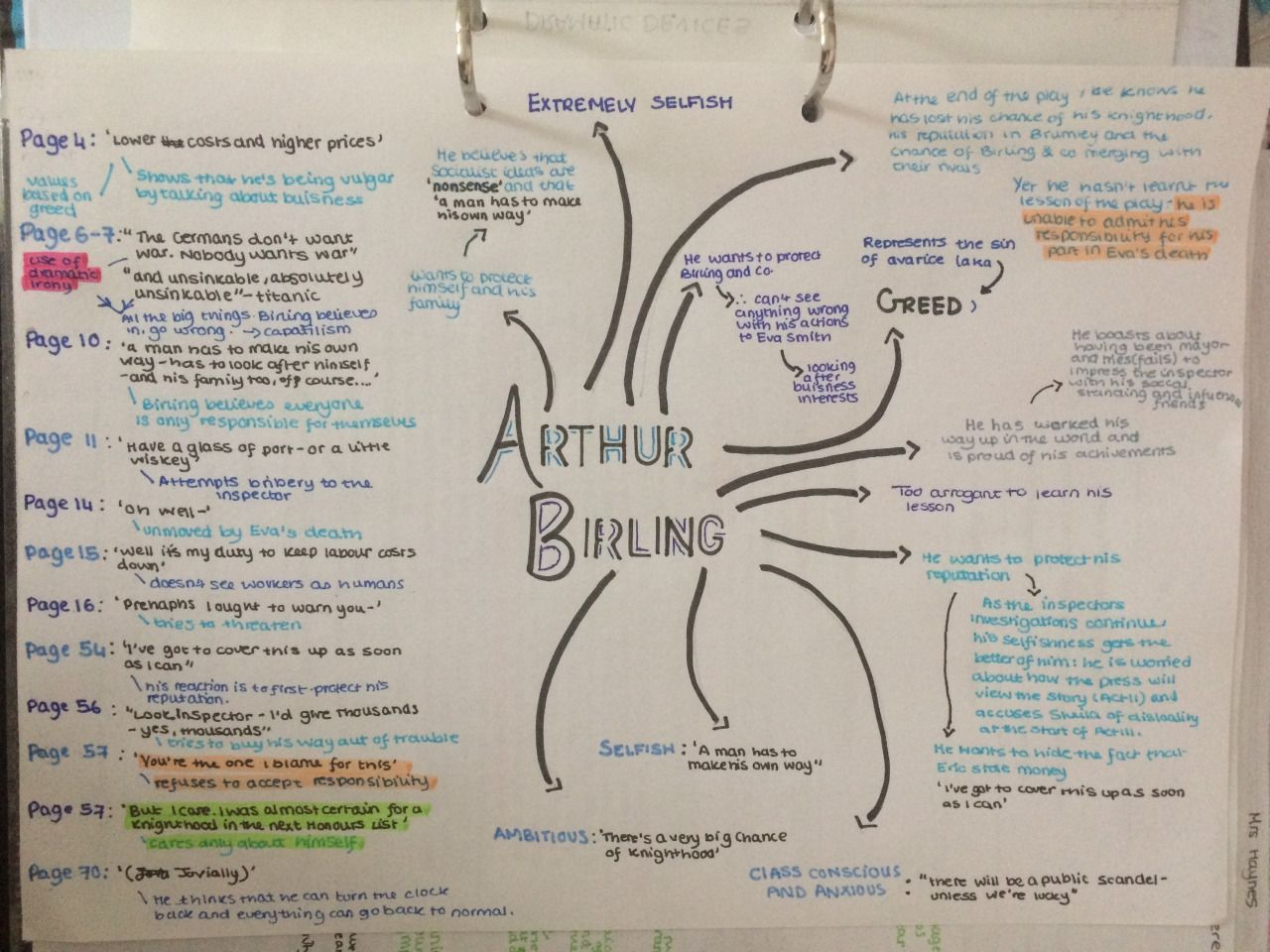 an inspector calls sheila birling Home gcse/igcse notes english literature sheila birling - an inspector calls sheila's character development/changes sheila birling's key quotes bank.