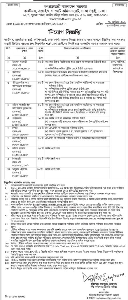 Bangladesh Customs Job Circular 2019 Has Been Published On The