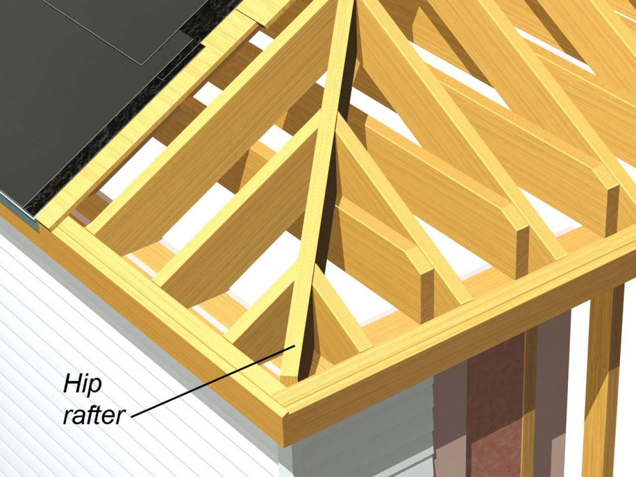 Learn about the different parts of common roofing