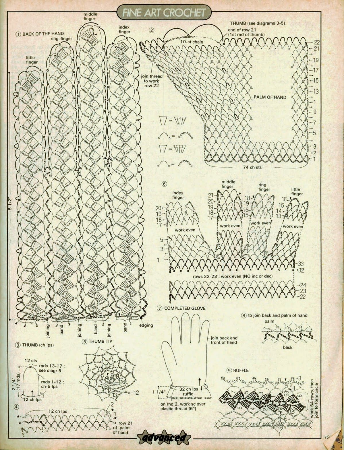Crochet Gloves Free Pattern Diagram. | перчатки | Pinterest ...