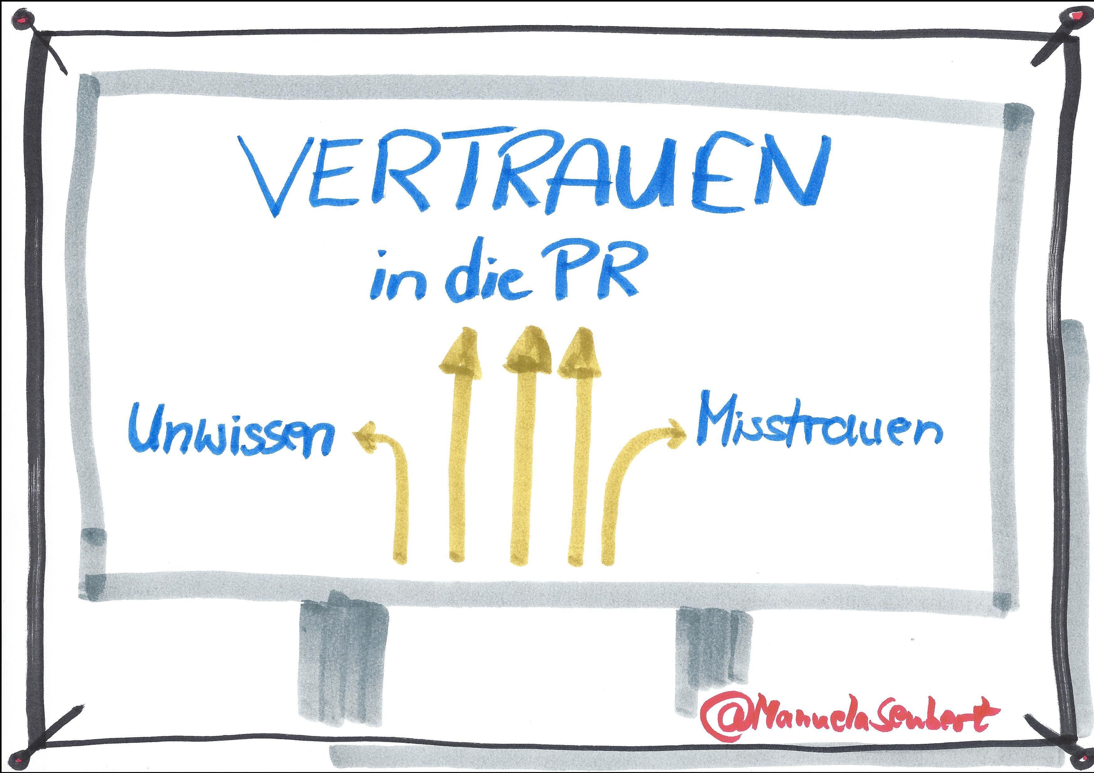Kaum Vertrauen In Pr Verantwortliche Tics19 Vertrauen Selbsteinschatzung Deutsche Bevolkerung