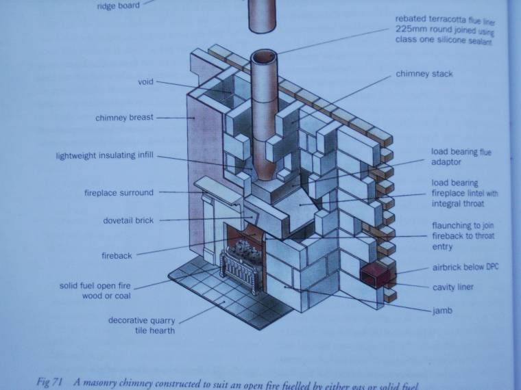 Chimney Leaking Building Amp Construction Page 2 Diy