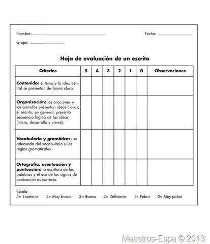 Estoy organizando algunos ejercicios para trabajar en educación primaria y he encontrado una rúbrica para evaluación de un escrito. Espero esta rúbrica te ayude al momento de enseñar a escribir a…