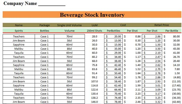 Liquor Inventory Template Inventory Record Sheet Template Liquor